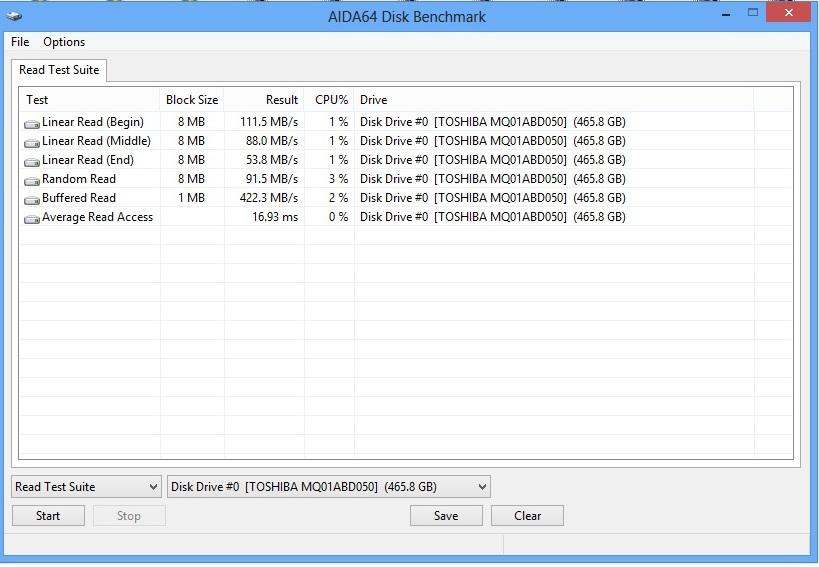 Asus X501A aida hdd test
