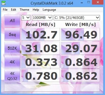 Asus X501A crystal disk mark