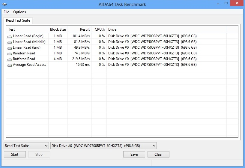 HP ProBook 450 aida HDD