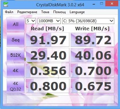 HP ProBook 450 crystal disk mark