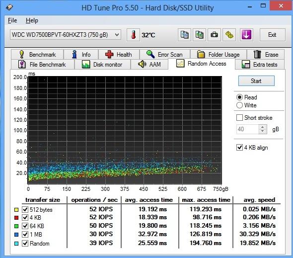 HP ProBook 450 HDTune random