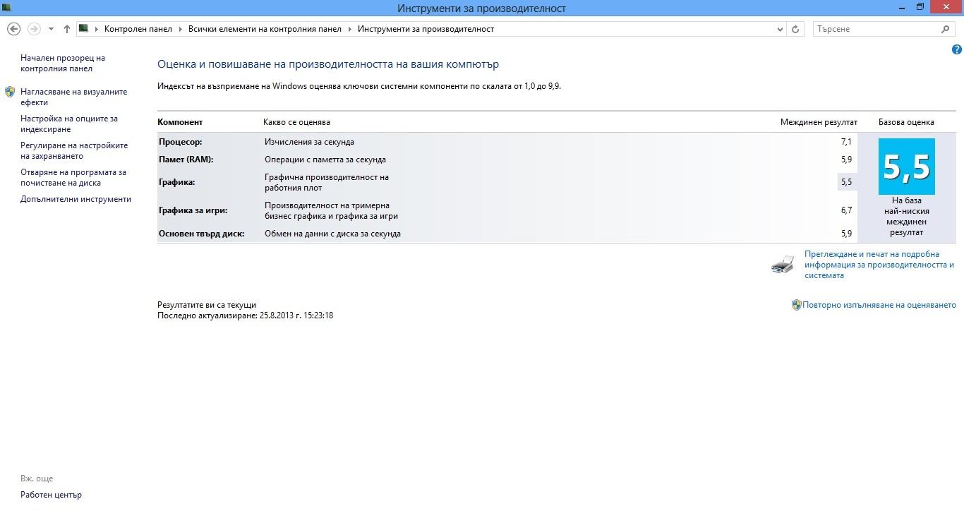 HP ProBook 450 Windows 8 Assessment