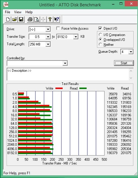 Speed Game Pro I HD7870 atto disk test