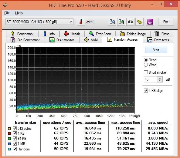 Speed Game Pro I HD7870 hdtune random