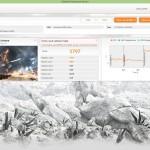 Acer Aspire VN7-791 3dmark13 Fire Strike xtreme