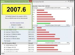 Acer Aspire VN7-791 Passmark 8