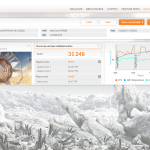 Speed GTX SkyLake 3DMark 13 cloud gate