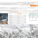 Speed GTX SkyLake 3DMark 13 fire strike OC