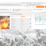 Speed GTX SkyLake 3DMark 13 fire strike ultra
