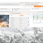 Speed GTX SkyLake 3DMark 13 fire strike xtreme