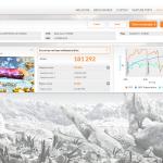 Speed GTX SkyLake 3DMark 13 ice storm xtreme