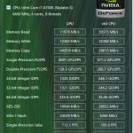 Speed GTX SkyLake VGA info 5