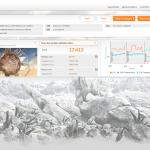 Acer Aspire Nitro VN7-792G 3dmark13 cloud gate