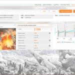 Acer Predator G9 791 3dmark13 fire strike ultra